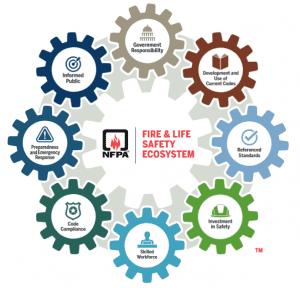 Fire and life safety ecosystem