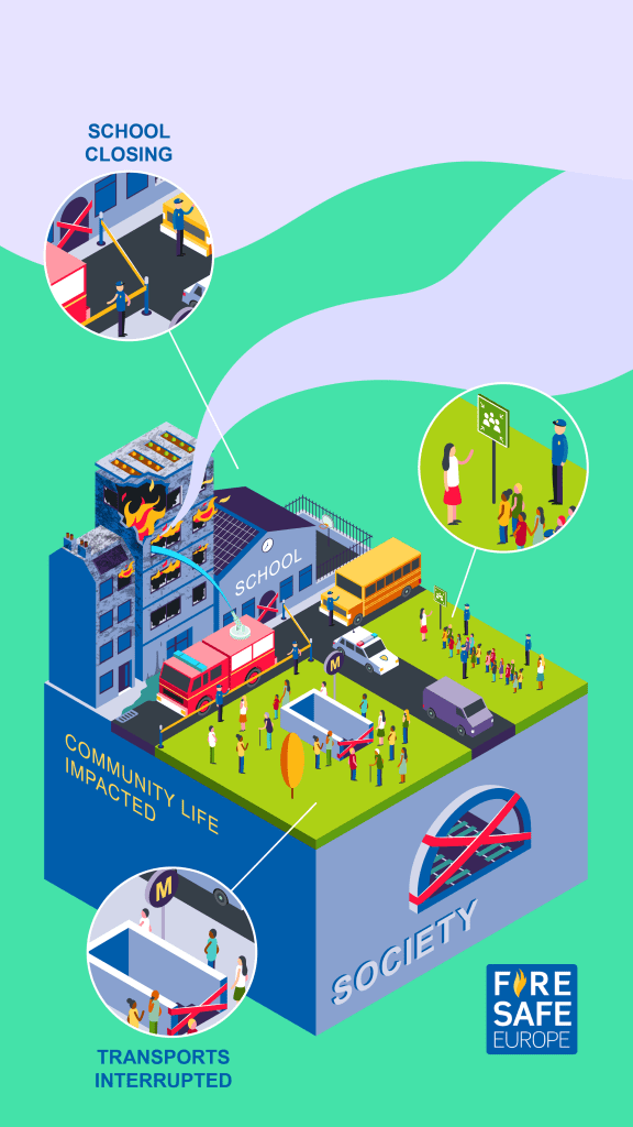 illustration of the potential impacts of building fires on society